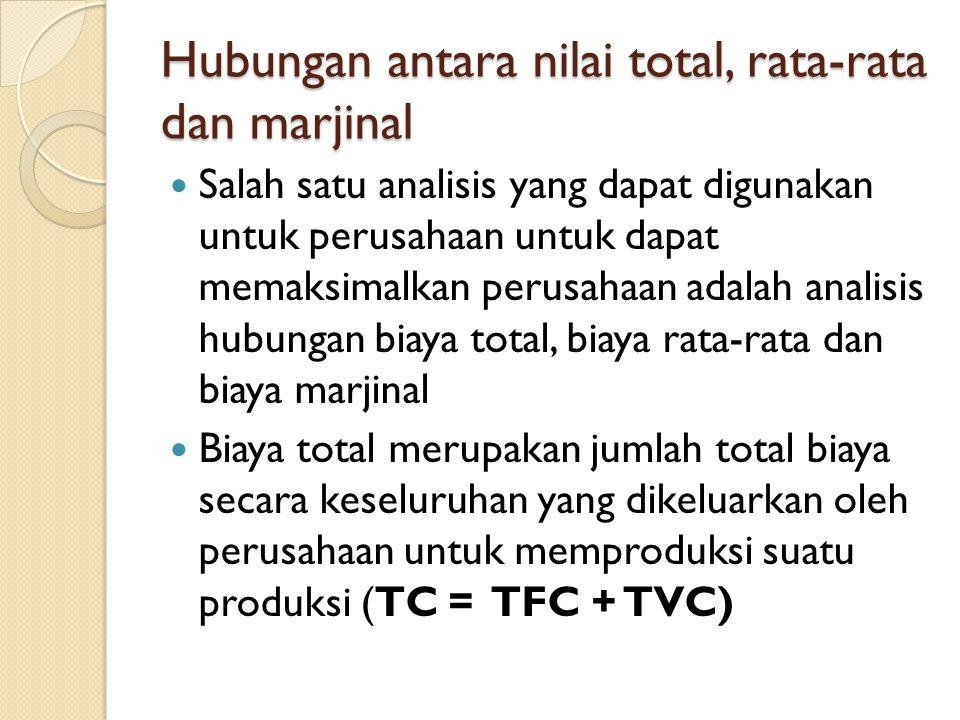 Hubungan antara nilai total, rata-rata dan marjinal Salah satu analisis yang dapat digunakan untuk perusahaan untuk dapat memaksimalkan perusahaan adalah analisis hubungan biaya total, biaya rata-rata dan biaya marjinal Biaya total merupakan jumlah total biaya secara keseluruhan yang dikeluarkan oleh perusahaan untuk memproduksi suatu produksi (TC= TFC + TVC)