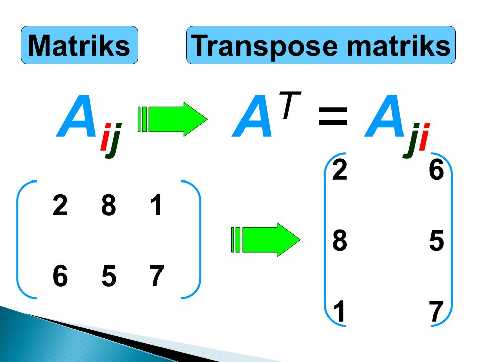AijAij Transpose matriks A T = A ji 281657281657 268517268517