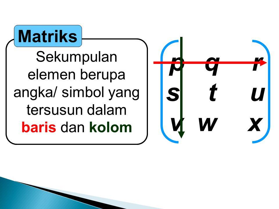 Sekumpulan elemen berupa angka/ simbol yang tersusun dalam baris dan kolom Matriks p qr s tu vwx