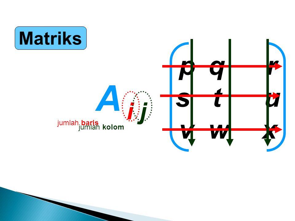 A Matriks A33A33 p qr S tu v wx a 11 a 12 a 13 a 21 a 22 a 23 a 31 a 32 a 33 Ordo Matriks: 3 x 3