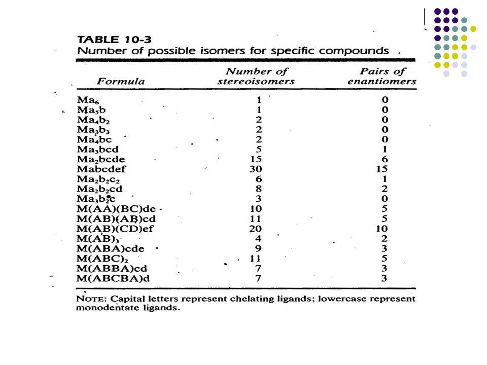 Tidak ada trans maupun bidang simetri : punya pasangan enansiomer Ac Ad Bd Bc AB ada 2 pasang enansiomer