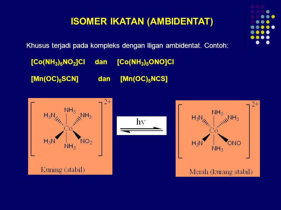 ISOMER α, β, TRANS Khusus untuk kompleks octahedral dengan ligan tetradentat. Isomer α= ketiga cincin pada bidang berbeda Isomer β= 2 cincin pada bida