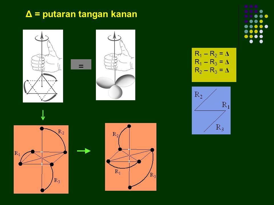 KONFIGURASI ABSOLUT Λ dan ∆ Berlaku untuk kompleks yang mempunyai 2 atau lebih cincin kelat yang: 1. tidak bersebelahan atau berturutan Bersebelahan (