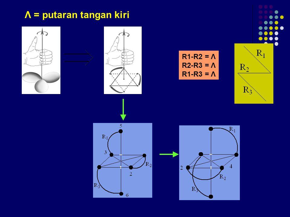 = R 1 – R 2 = Δ R 1 – R 3 = Δ R 2 – R 3 = Δ Δ = putaran tangan kanan