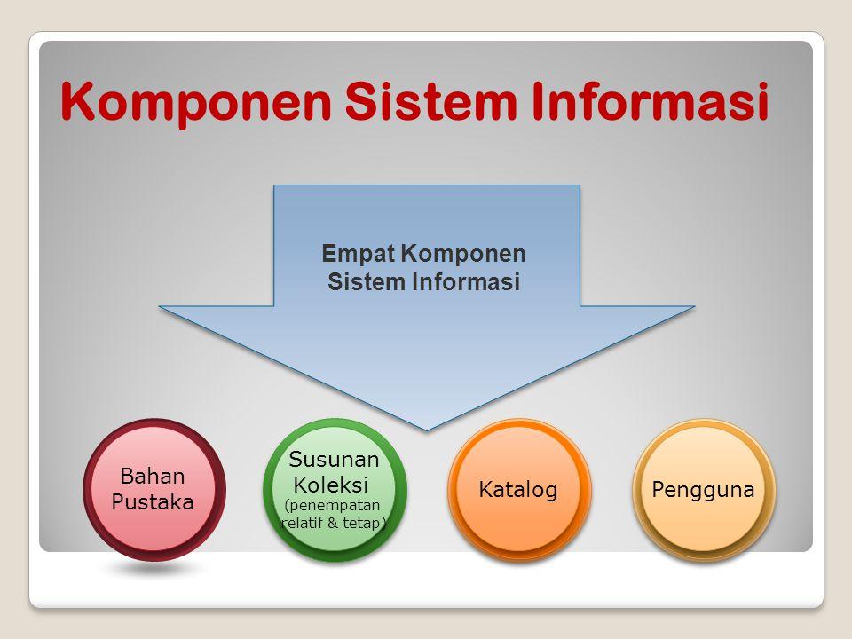 Komponen Sistem Informasi Empat Komponen Sistem Informasi Pengguna Katalog Susunan Koleksi (penempatan relatif & tetap) Susunan Koleksi (penempatan re