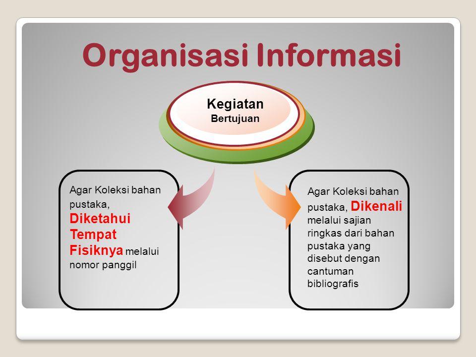 Organisasi Informasi Agar Koleksi bahan pustaka, Diketahui Tempat Fisiknya melalui nomor panggil Kegiatan Bertujuan Agar Koleksi bahan pustaka, Dikena