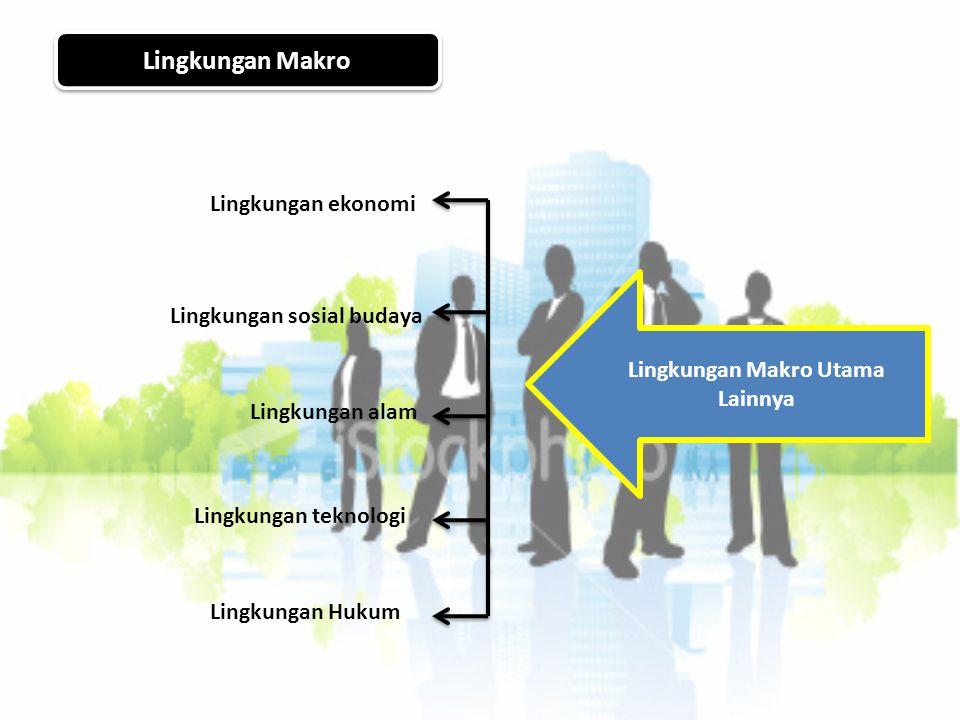 Lingkungan Makro Lingkungan Makro Utama Lainnya Lingkungan sosial budaya Lingkungan ekonomi Lingkungan alam Lingkungan teknologi Lingkungan Hukum