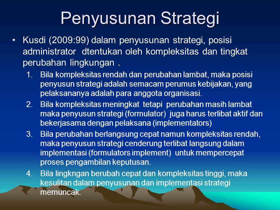 Penyusunan Strategi Kusdi (2009:99) dalam penyusunan strategi, posisi administrator dtentukan oleh kompleksitas dan tingkat perubahan lingkungan. 1.Bi