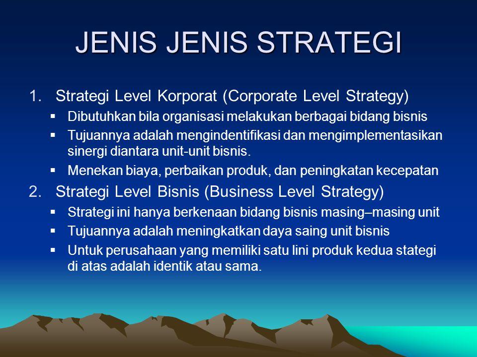 JENIS JENIS STRATEGI 1.Strategi Level Korporat (Corporate Level Strategy)  Dibutuhkan bila organisasi melakukan berbagai bidang bisnis  Tujuannya ad