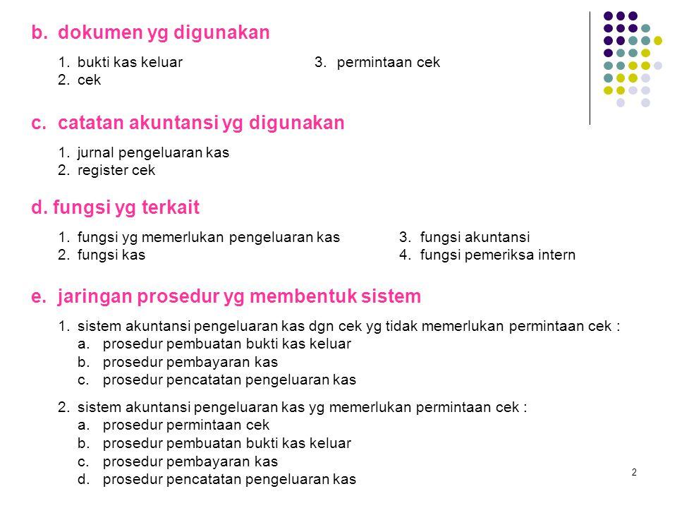 3 f.unsur sistem pengendalian intern Organisasi 1.