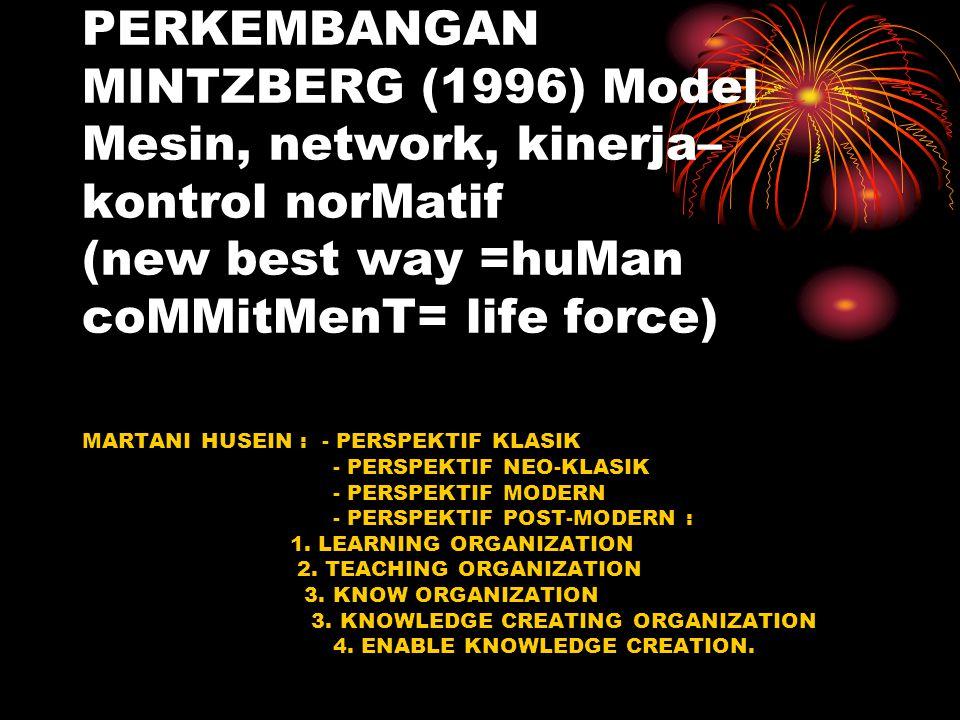 PERKEMBANGAN MINTZBERG (1996) Model Mesin, network, kinerja– kontrol norMatif (new best way =huMan coMMitMenT= life force) MARTANI HUSEIN : - PERSPEKT