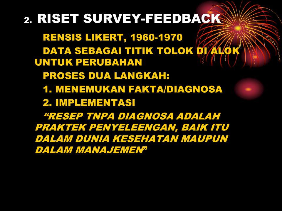 2. RISET SURVEY-FEEDBACK RENSIS LIKERT, 1960-1970 DATA SEBAGAI TITIK TOLOK DI ALOK UNTUK PERUBAHAN PROSES DUA LANGKAH: 1. MENEMUKAN FAKTA/DIAGNOSA 2.