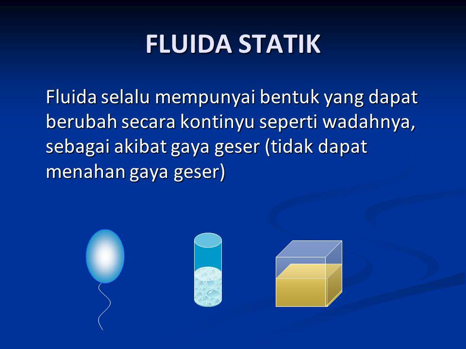 FLUIDA STATIK Fluida selalu mempunyai bentuk yang dapat berubah secara kontinyu seperti wadahnya, sebagai akibat gaya geser (tidak dapat menahan gaya