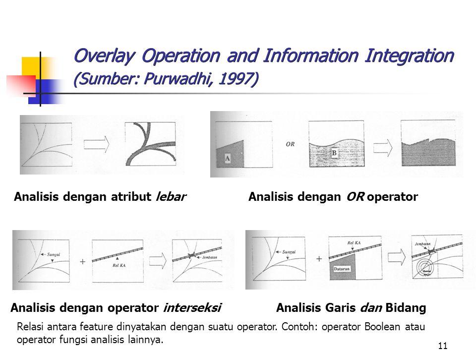 11 Overlay Operation and Information Integration (Sumber: Purwadhi, 1997) Analisis dengan atribut lebarAnalisis dengan OR operator Analisis dengan ope