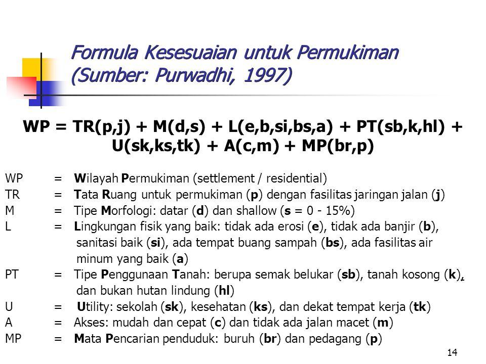 14 Formula Kesesuaian untuk Permukiman (Sumber: Purwadhi, 1997) WP = TR(p,j) + M(d,s) + L(e,b,si,bs,a) + PT(sb,k,hl) + U(sk,ks,tk) + A(c,m) + MP(br,p)
