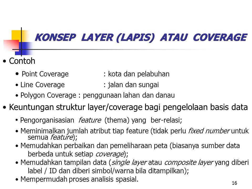 16 KONSEP LAYER (LAPIS) ATAU COVERAGE Contoh Point Coverage: kota dan pelabuhan Line Coverage: jalan dan sungai Polygon Coverage: penggunaan lahan dan