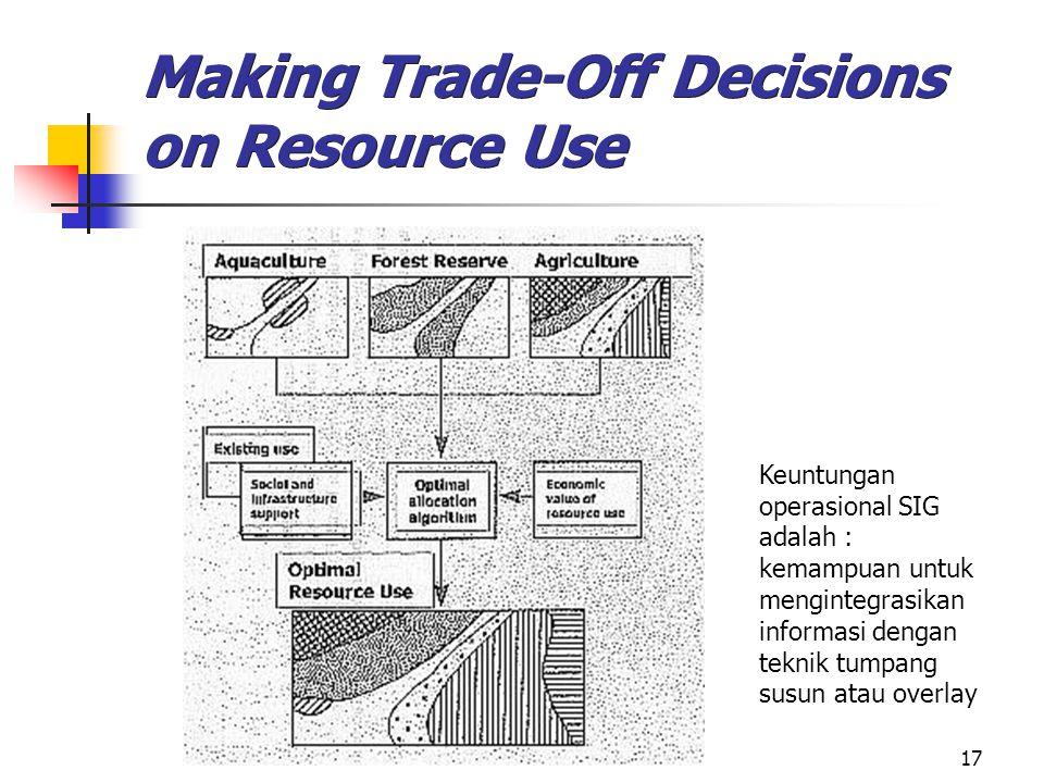 17 Making Trade-Off Decisions on Resource Use Keuntungan operasional SIG adalah : kemampuan untuk mengintegrasikan informasi dengan teknik tumpang sus