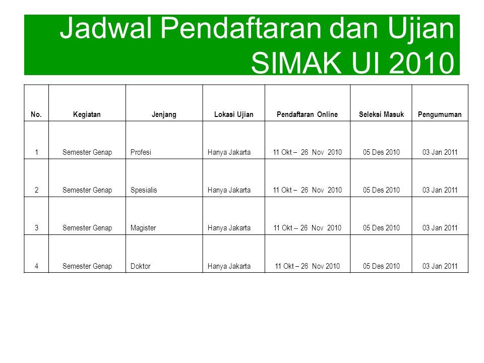 Jadwal Pendaftaran dan Ujian SIMAK UI 2010 No.KegiatanJenjangLokasi UjianPendaftaran OnlineSeleksi MasukPengumuman 1Semester GenapProfesiHanya Jakarta