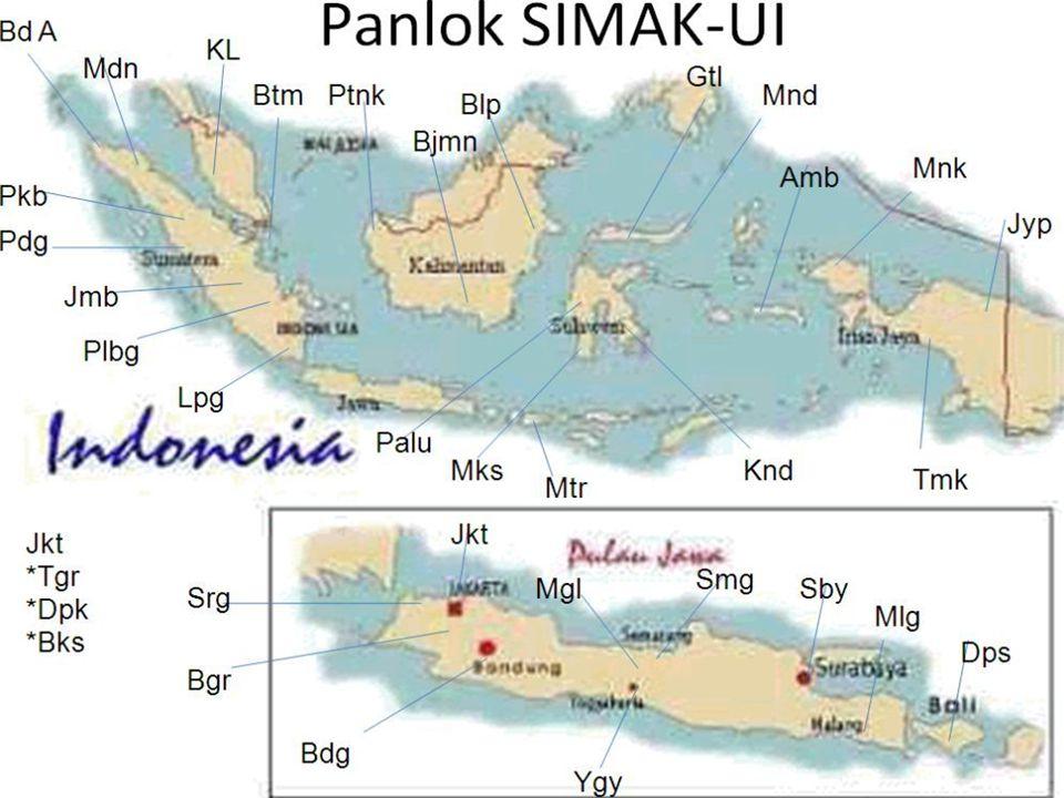 SIMAK-UI19