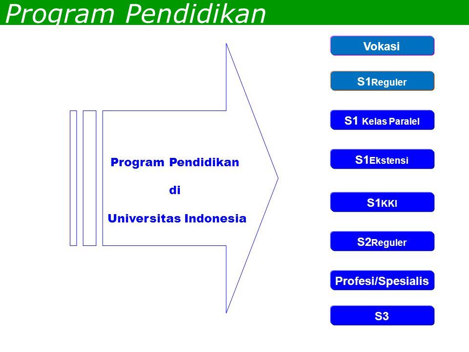 Program Pendidikan S1 Reguler S1 Ekstensi Vokasi S1 KKI S2 Reguler Profesi/Spesialis S3 Program Pendidikan di Universitas Indonesia S1 Kelas Paralel
