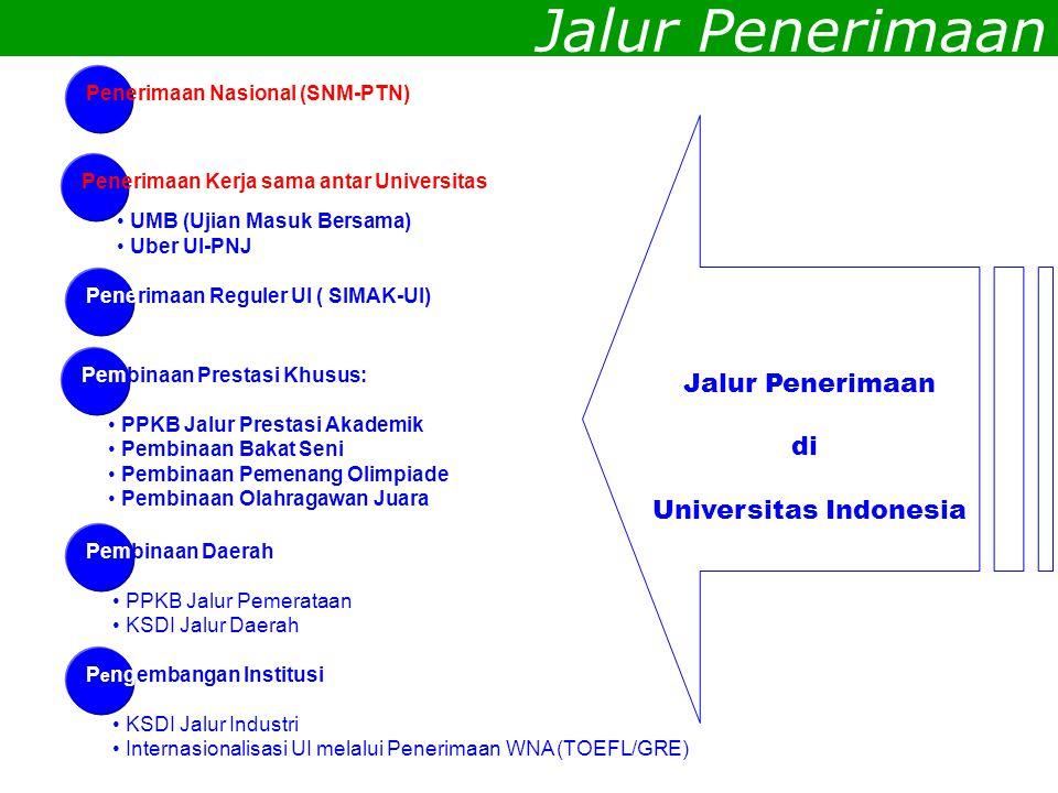 Jalur Penerimaan di Universitas Indonesia Pembinaan Prestasi Khusus: PPKB Jalur Prestasi Akademik Pembinaan Bakat Seni Pembinaan Pemenang Olimpiade Pe