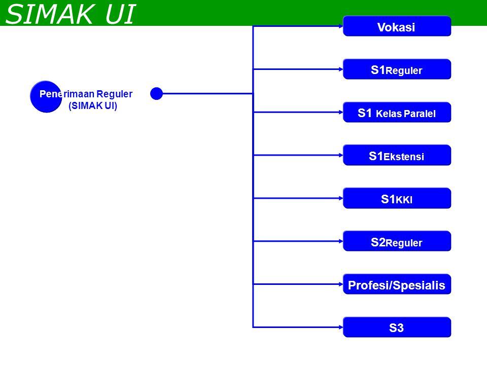 SIMAK UI S1 Reguler S1 Ekstensi Vokasi S1 KKI S2 Reguler Profesi/Spesialis S3 S1 Kelas Paralel Penerimaan Reguler (SIMAK UI)