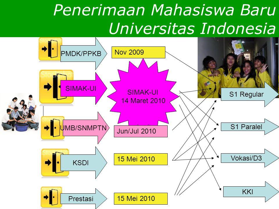 SIMAK-UI7 Penerimaan Mahasiswa Baru Universitas Indonesia PMDK/PPKB SIMAK-UI KSDI S1 Regular S1 Paralel Vokasi/D3 Prestasi KKI Nov 2009 SIMAK-UI 14 Maret 2010 UMB/SNMPTN Jun/Jul 2010 15 Mei 2010
