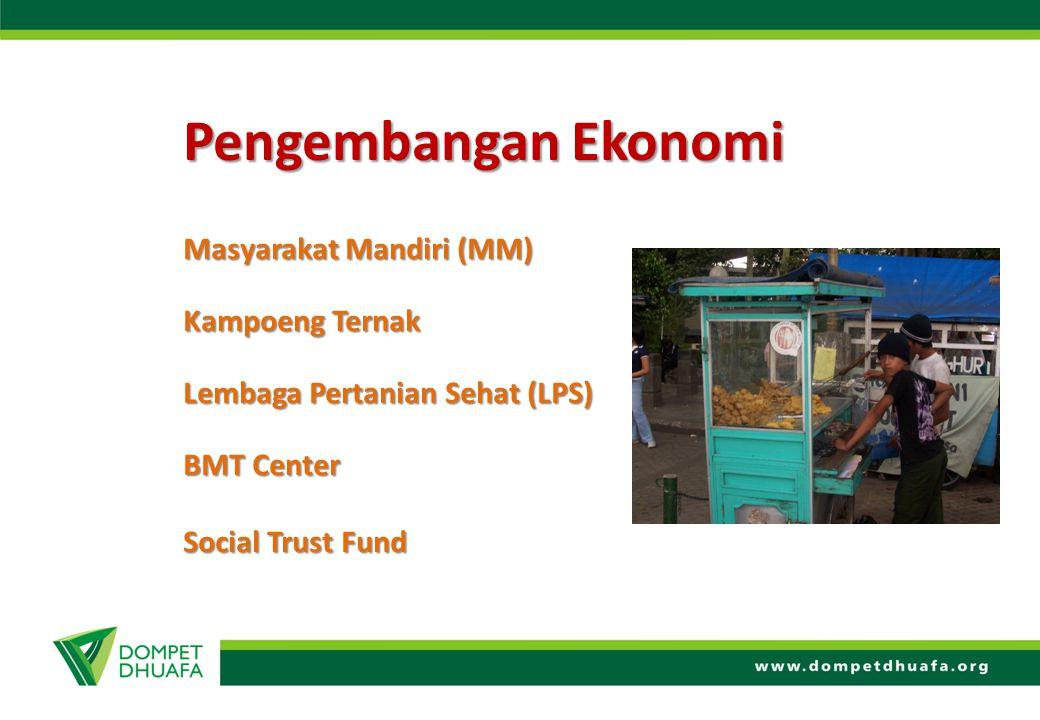 Pengembangan Ekonomi Masyarakat Mandiri (MM) Kampoeng Ternak Lembaga Pertanian Sehat (LPS) BMT Center Social Trust Fund