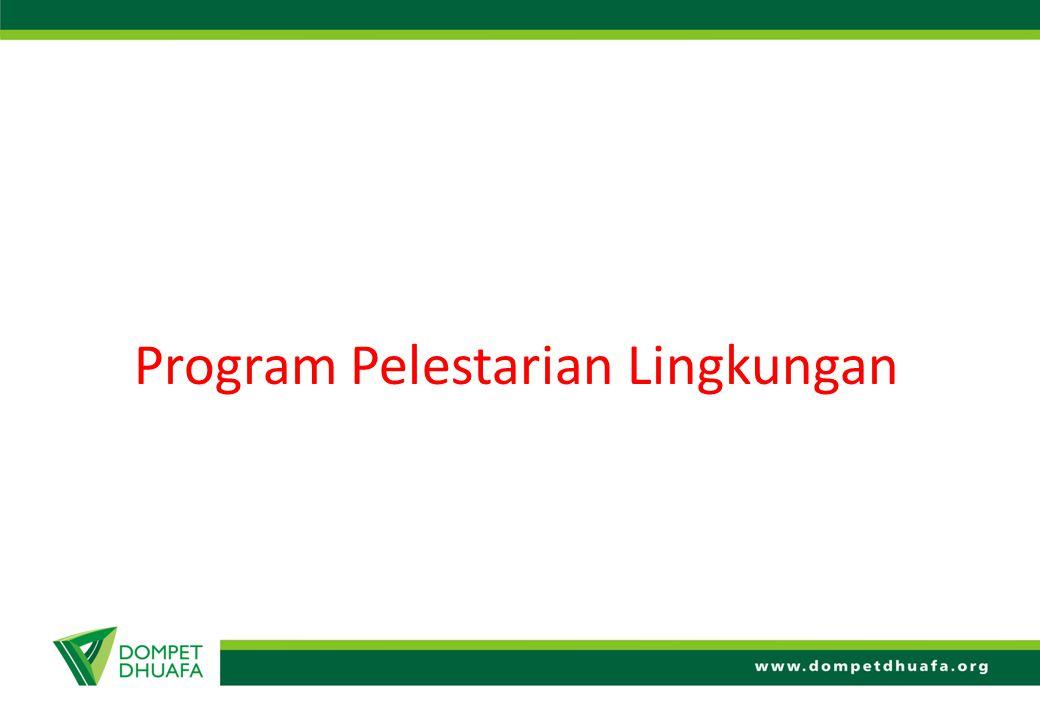 Program Pelestarian Lingkungan