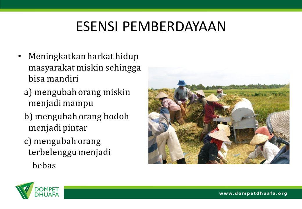 Kampoeng Ternak Program pokok dari riset dan pengembangan Kampoeng Ternak meliputi : Pembibitan (breeding), Pakan, Teknologi, Manajemen, dan Veteriner.