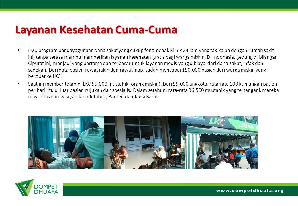Program perluasan dan peningkatan kapasitas serta kualitas pelayanan kesehatan kepada masyarakat Dhuafa.