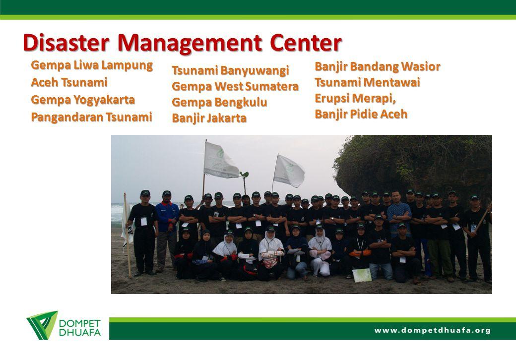Disaster Management Center Gempa Liwa Lampung Aceh Tsunami Gempa Yogyakarta Pangandaran Tsunami Banjir Bandang Wasior Tsunami Mentawai Erupsi Merapi,
