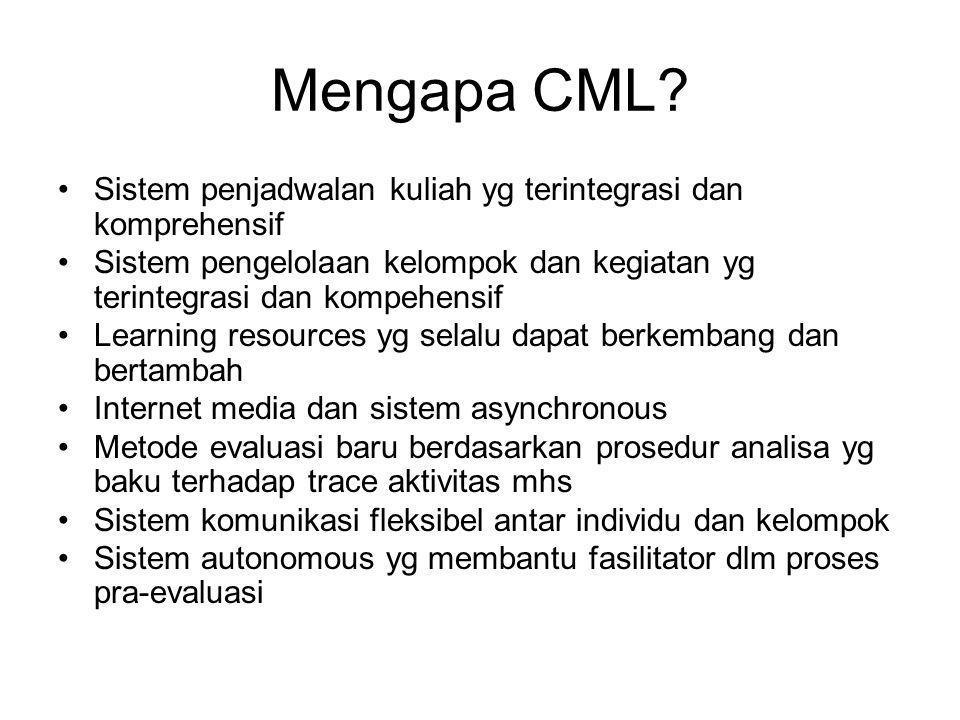 Mengapa CML? Sistem penjadwalan kuliah yg terintegrasi dan komprehensif Sistem pengelolaan kelompok dan kegiatan yg terintegrasi dan kompehensif Learn