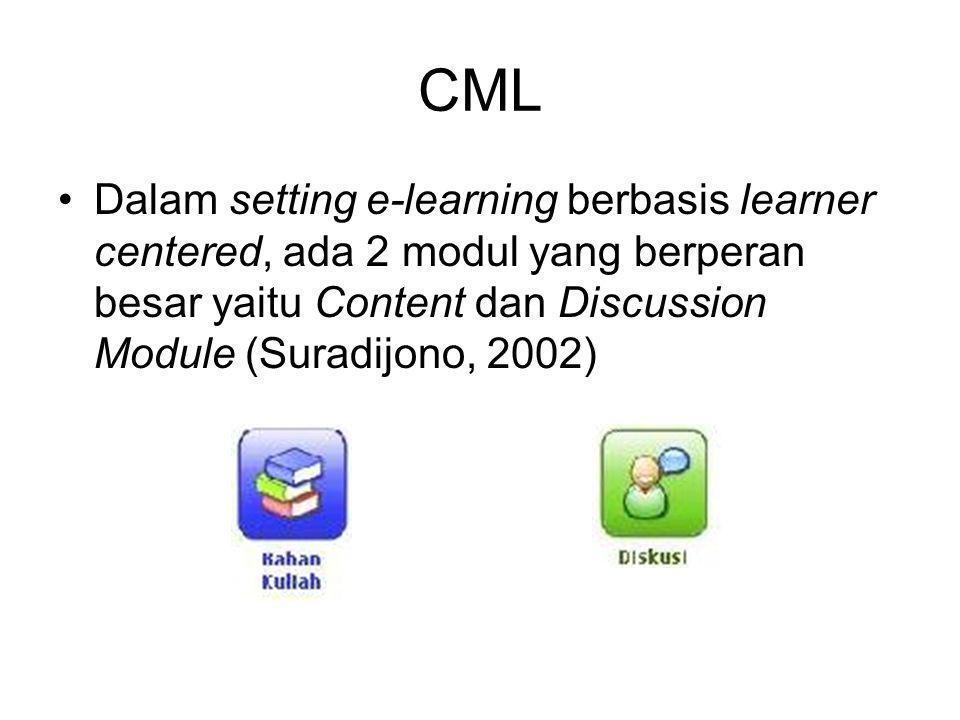CML dirancang sebagai media pembelajar untuk berdiskusi, mendapatkan dan menambahkan informasi, utamanya sebagai media untuk memfasilitasi pemahaman akan suatu keilmuan/bahasan  kembali ke Constructivist theory
