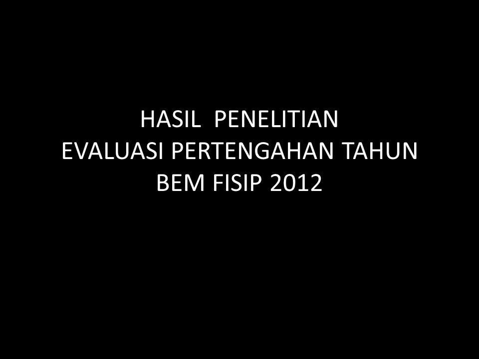 HASIL PENELITIAN EVALUASI PERTENGAHAN TAHUN BEM FISIP 2012