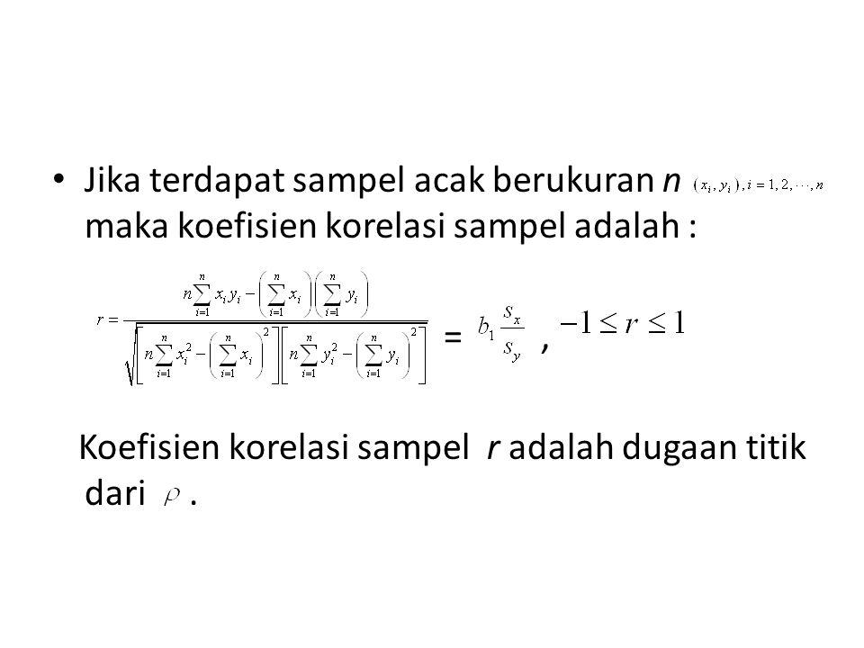 Jika terdapat sampel acak berukuran n maka koefisien korelasi sampel adalah : =, Koefisien korelasi sampel r adalah dugaan titik dari.