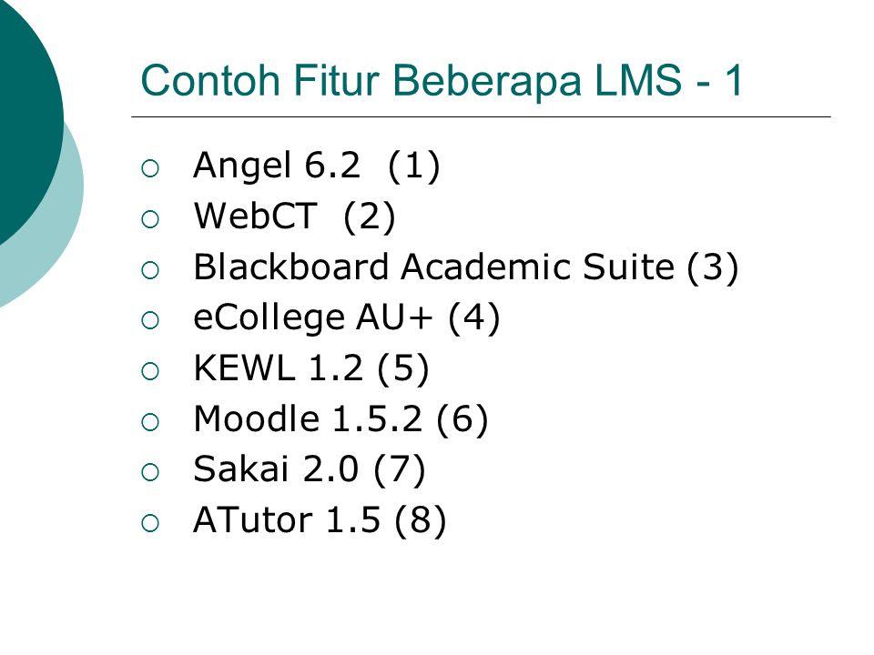 Contoh Fitur Beberapa LMS - 1  Angel 6.2 (1)  WebCT (2)  Blackboard Academic Suite (3)  eCollege AU+ (4)  KEWL 1.2 (5)  Moodle 1.5.2 (6)  Sakai