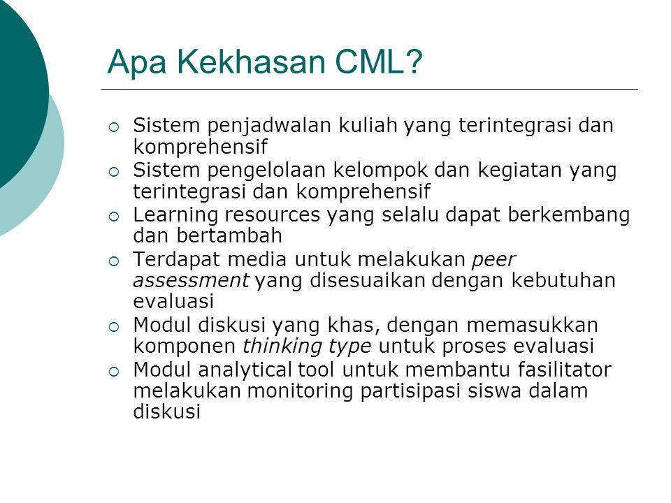 Apa Kekhasan CML?  Sistem penjadwalan kuliah yang terintegrasi dan komprehensif  Sistem pengelolaan kelompok dan kegiatan yang terintegrasi dan komp
