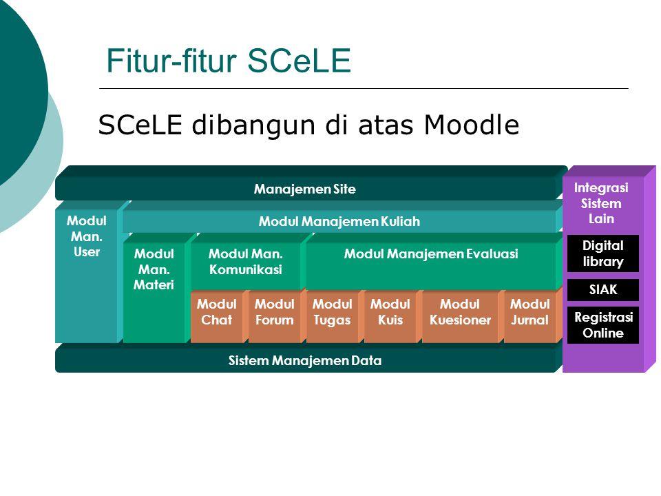 Fitur-fitur SCeLE SCeLE dibangun di atas Moodle Sistem Manajemen Data Modul Man. User Modul Man. Materi Modul Chat Modul Forum Modul Tugas Modul Man.