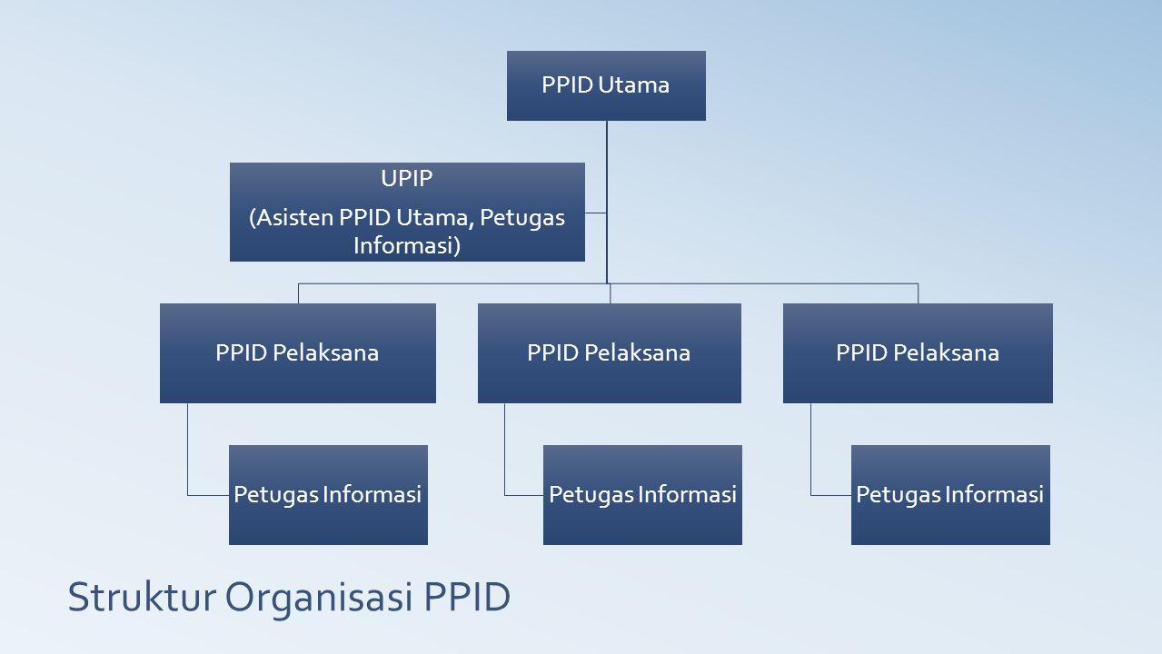 Struktur Organisasi PPID PPID Utama PPID Pelaksana Petugas Informasi PPID Pelaksana Petugas Informasi PPID Pelaksana Petugas Informasi UPIP (Asisten P