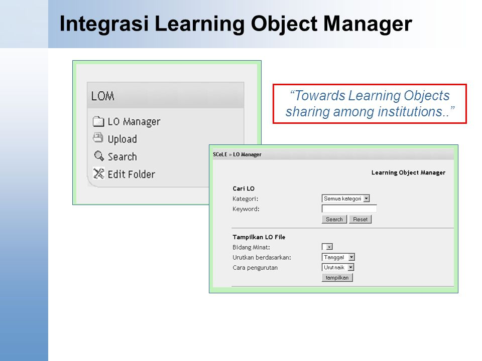 "Integrasi Learning Object Manager ""Towards Learning Objects sharing among institutions.."""