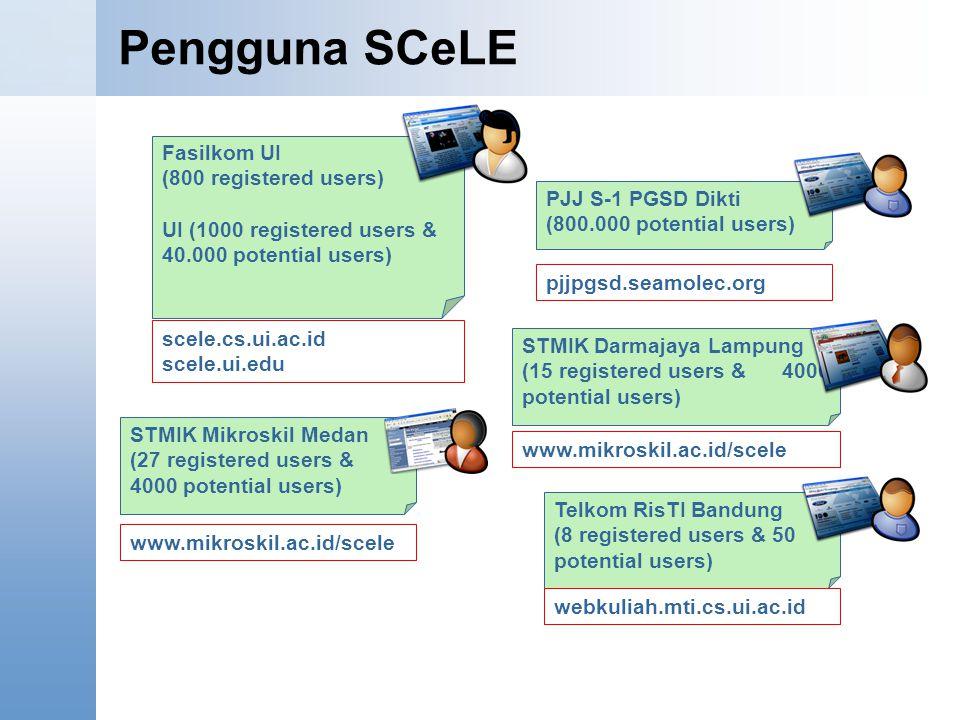 Pengguna SCeLE Fasilkom UI (800 registered users) UI (1000 registered users & 40.000 potential users) STMIK Mikroskil Medan (27 registered users & 4000 potential users) STMIK Darmajaya Lampung (15 registered users & 4000 potential users) Telkom RisTI Bandung (8 registered users & 50 potential users) scele.cs.ui.ac.id scele.ui.edu www.mikroskil.ac.id/scele webkuliah.mti.cs.ui.ac.id www.mikroskil.ac.id/scele PJJ S-1 PGSD Dikti (800.000 potential users) pjjpgsd.seamolec.org