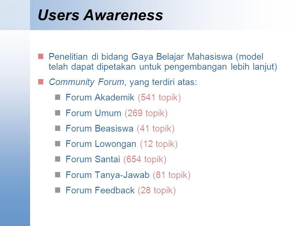 Users Awareness Penelitian di bidang Gaya Belajar Mahasiswa (model telah dapat dipetakan untuk pengembangan lebih lanjut) Community Forum, yang terdiri atas: Forum Akademik (541 topik) Forum Umum (269 topik) Forum Beasiswa (41 topik) Forum Lowongan (12 topik) Forum Santai (654 topik) Forum Tanya-Jawab (81 topik) Forum Feedback (28 topik)