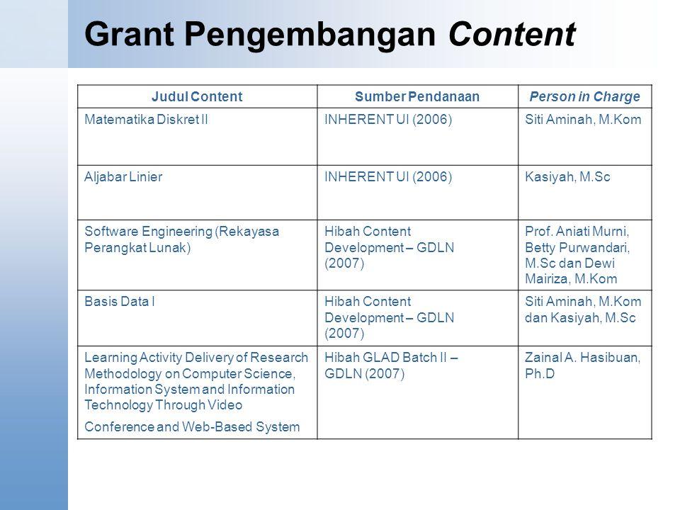 Grant Pengembangan Content Judul ContentSumber PendanaanPerson in Charge Matematika Diskret IIINHERENT UI (2006)Siti Aminah, M.Kom Aljabar LinierINHERENT UI (2006)Kasiyah, M.Sc Software Engineering (Rekayasa Perangkat Lunak) Hibah Content Development – GDLN (2007) Prof.