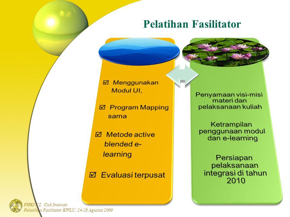 PHKI-UI, Cuk Imawan Pelatihan Fasilitator KWLU, 24-28 Agustus 2009 Pelatihan Fasilitator