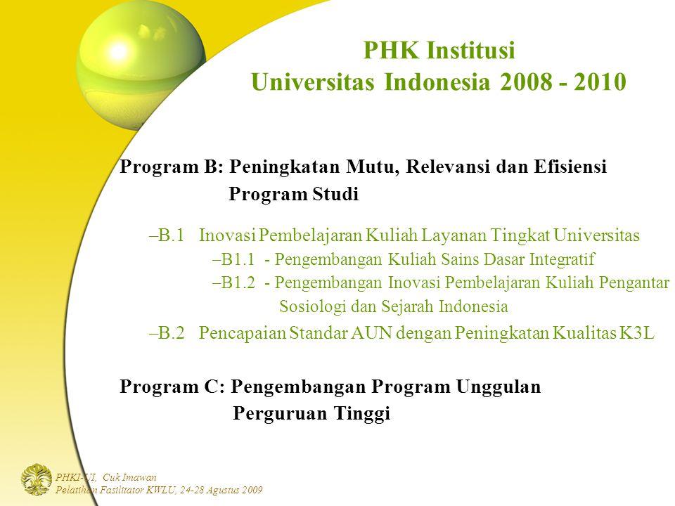 PHKI-UI, Cuk Imawan Pelatihan Fasilitator KWLU, 24-28 Agustus 2009 PHK Institusi Universitas Indonesia 2008 - 2010 Program B: Peningkatan Mutu, Relevansi dan Efisiensi Program Studi –B.1 Inovasi Pembelajaran Kuliah Layanan Tingkat Universitas –B1.1 - Pengembangan Kuliah Sains Dasar Integratif –B1.2 - Pengembangan Inovasi Pembelajaran Kuliah Pengantar Sosiologi dan Sejarah Indonesia –B.2 Pencapaian Standar AUN dengan Peningkatan Kualitas K3L Program C: Pengembangan Program Unggulan Perguruan Tinggi