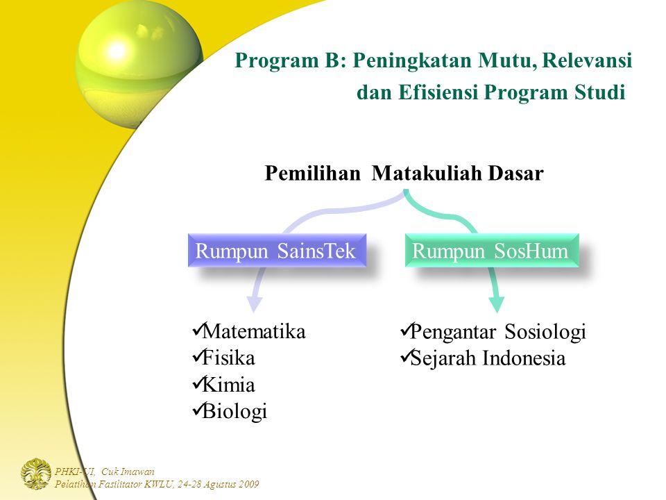 PHKI-UI, Cuk Imawan Pelatihan Fasilitator KWLU, 24-28 Agustus 2009 Mekanisme Kegiatan