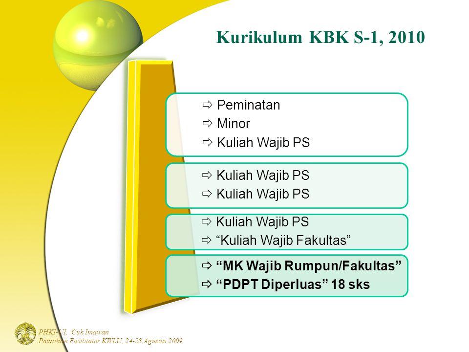 PHKI-UI, Cuk Imawan Pelatihan Fasilitator KWLU, 24-28 Agustus 2009 PDPT Diperluas MPKT Sains (6 sks) Bahasa Inggris (3 sks) MPKT Sosial Humaniora (6 sks) Seni/ Sport (1 sks) Agama (2 sks)