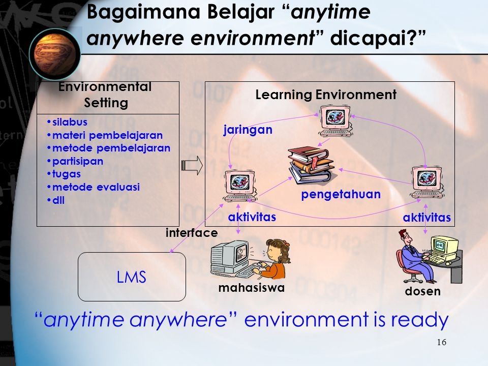 "16 Bagaimana Belajar "" anytime anywhere environment "" dicapai?"" ""anytime anywhere"" environment is ready mahasiswa dosen pengetahuan Learning Environme"