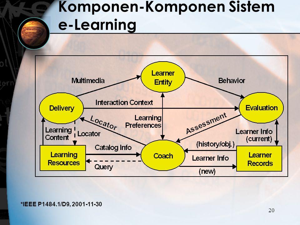 20 Komponen-Komponen Sistem e-Learning *IEEE P1484.1/D9, 2001-11-30